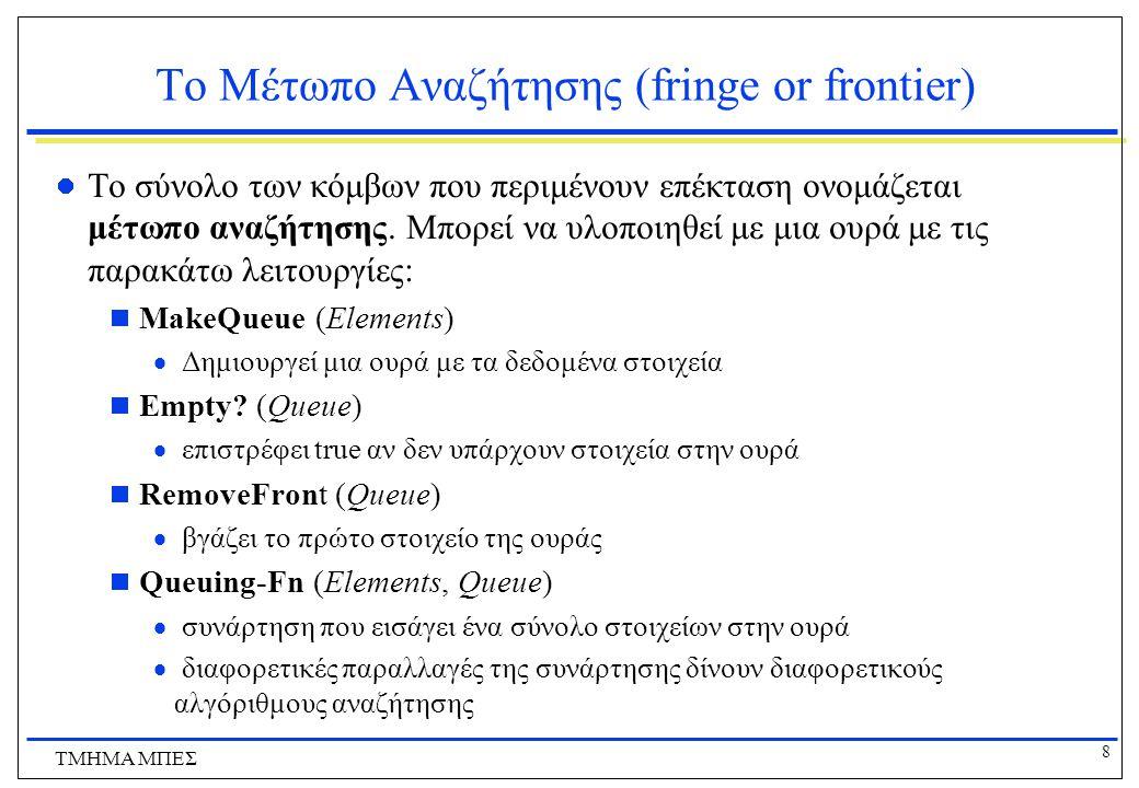 Το Μέτωπο Αναζήτησης (fringe or frontier)