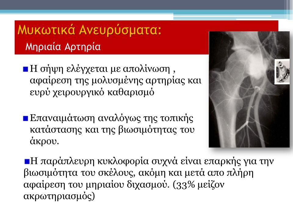 Μυκωτικά Ανευρύσματα: Μηριαία Αρτηρία