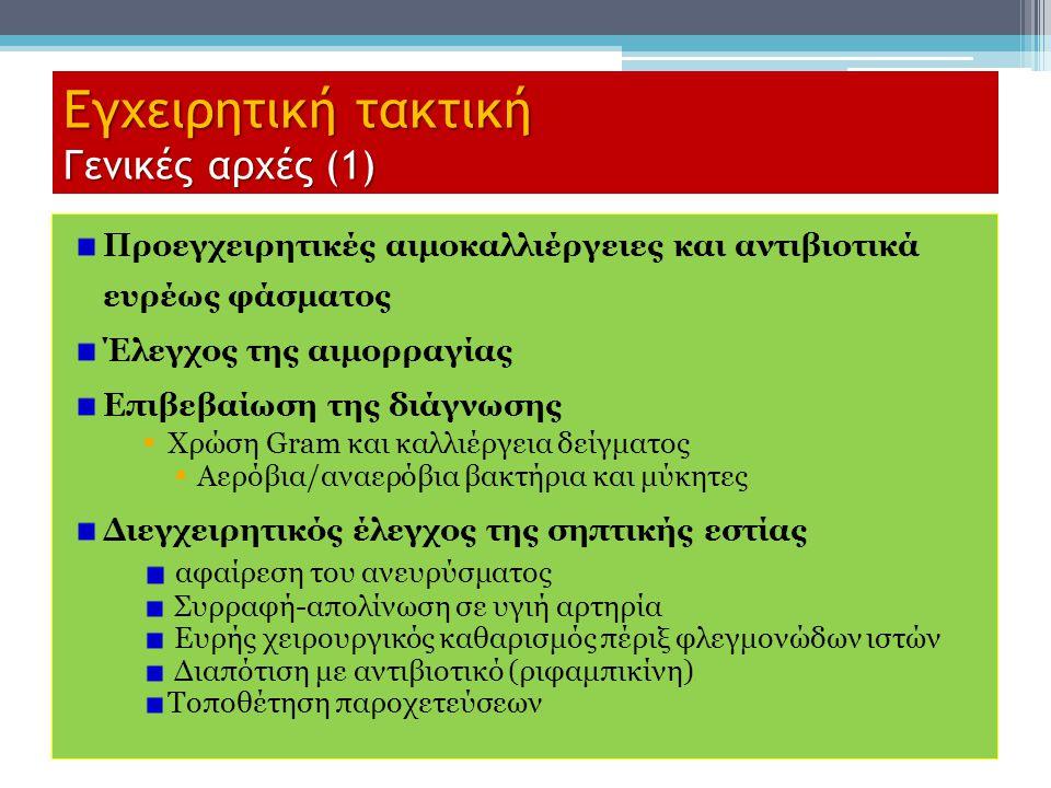 Εγχειρητική τακτική Γενικές αρχές (1)