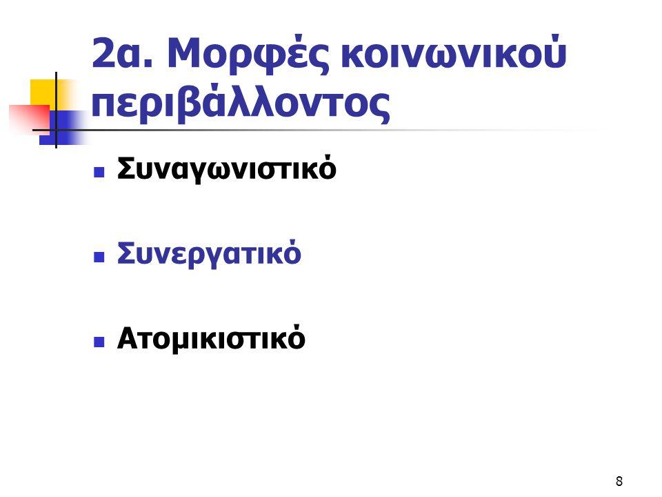 2α. Μορφές κοινωνικού περιβάλλοντος