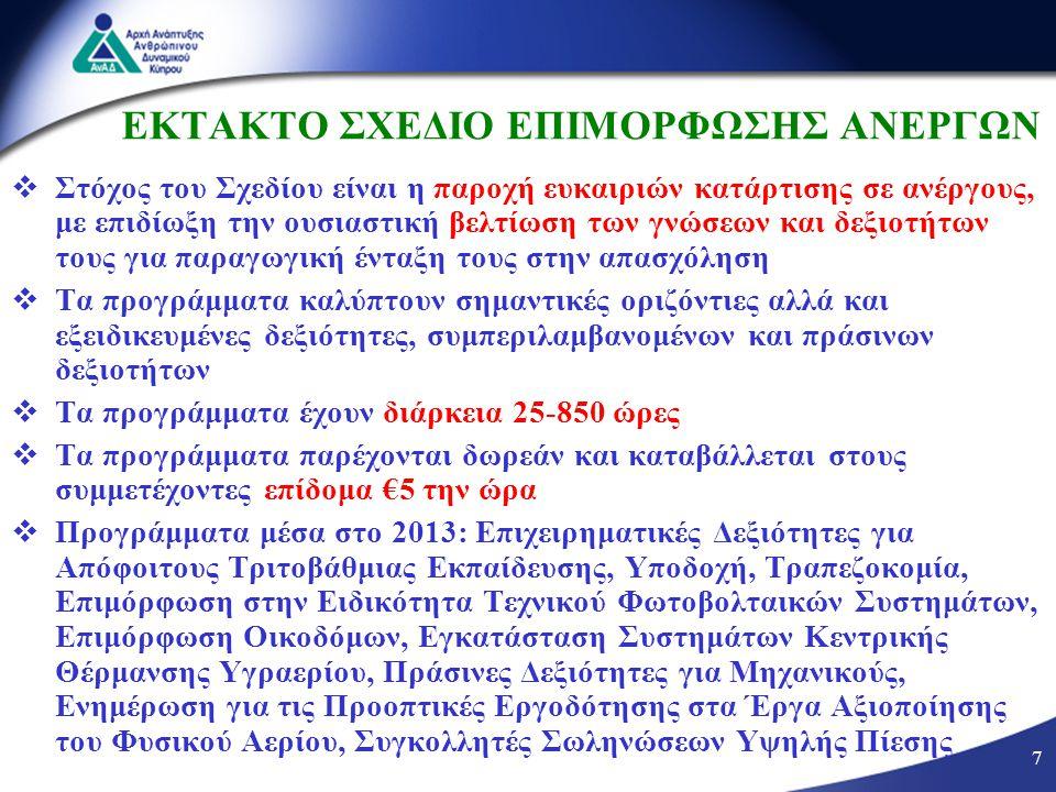 ΕΚΤΑΚΤΟ ΣΧΕΔΙΟ ΕΠΙΜΟΡΦΩΣΗΣ ΑΝΕΡΓΩΝ