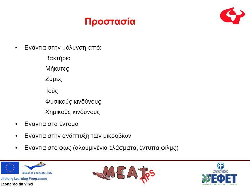 Προστασία Ενάντια στην μόλυνση από: Βακτήρια Μήκυτες Ζύμες