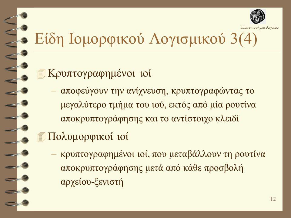 Είδη Ιομορφικού Λογισμικού 3(4)