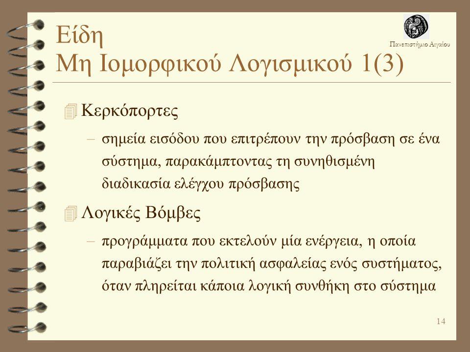 Είδη Μη Ιομορφικού Λογισμικού 1(3)
