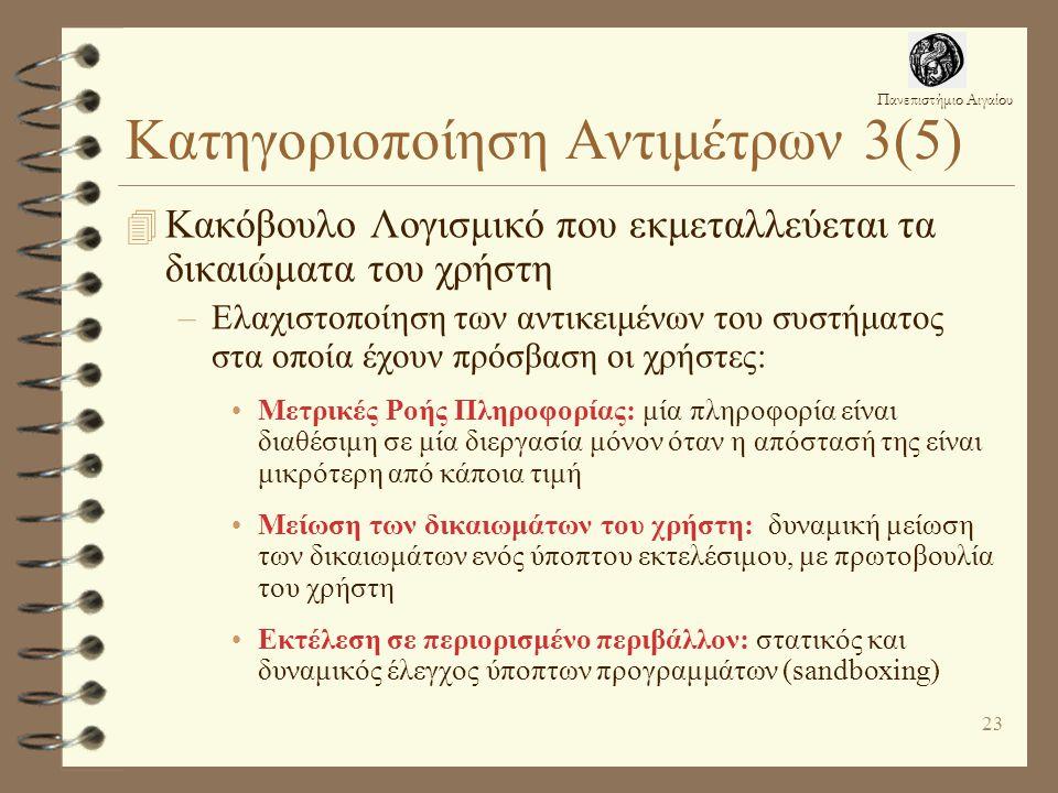 Κατηγοριοποίηση Αντιμέτρων 3(5)