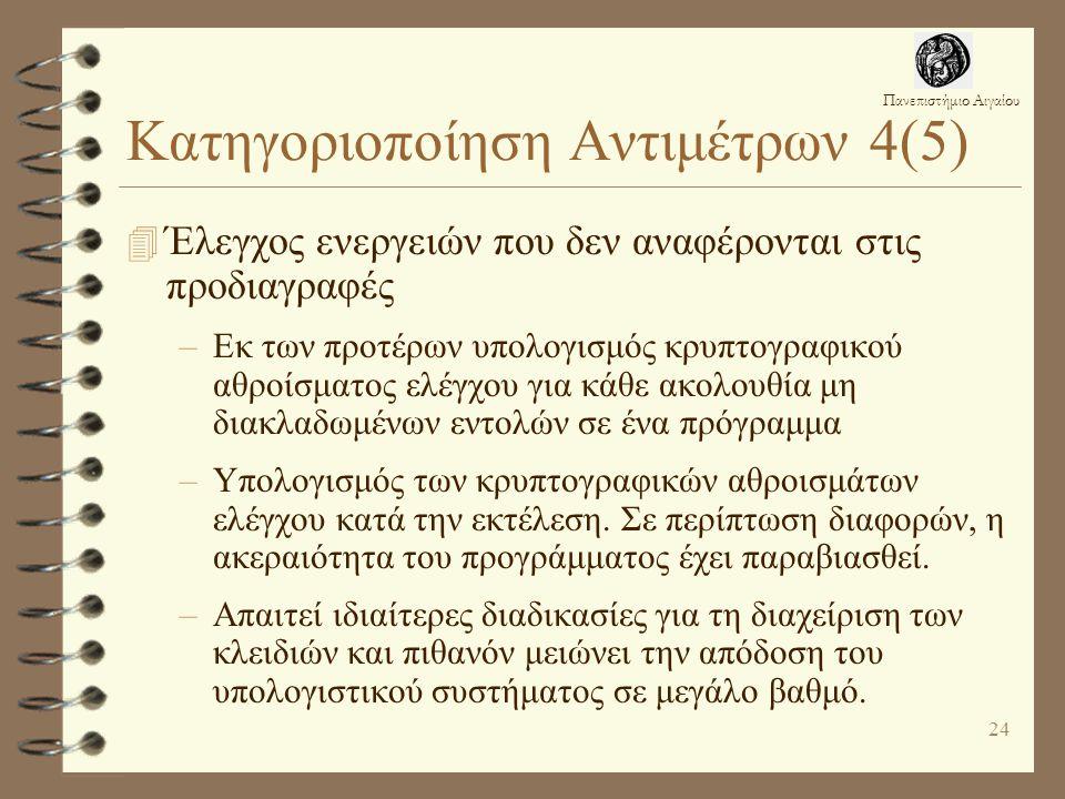 Κατηγοριοποίηση Αντιμέτρων 4(5)