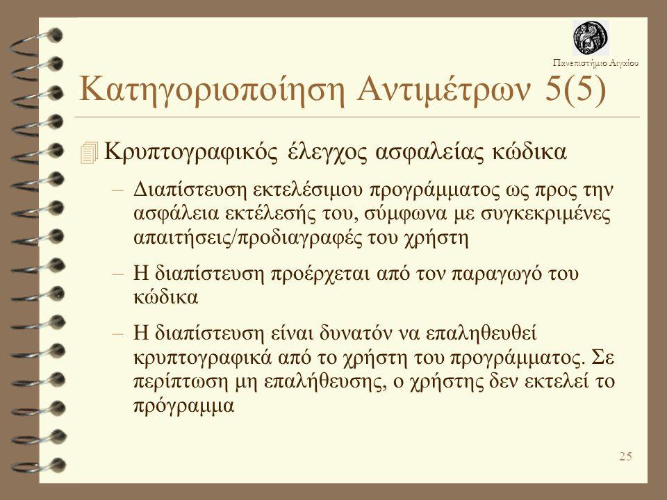Κατηγοριοποίηση Αντιμέτρων 5(5)