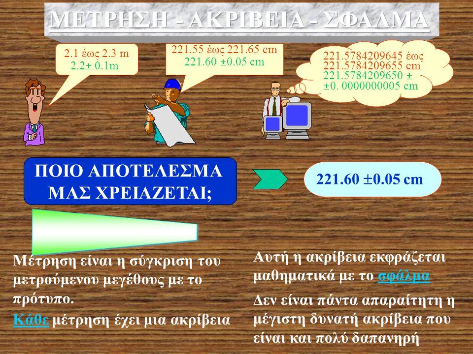 ΜΕΤΡΗΣΗ - ΑΚΡΙΒΕΙΑ - ΣΦΑΛΜΑ
