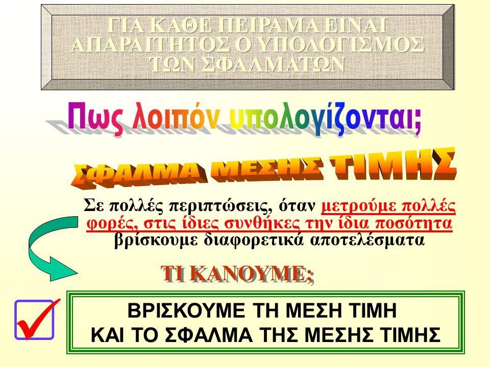ΑΠΑΡΑΙΤΗΤΟΣ Ο ΥΠΟΛΟΓΙΣΜΟΣ