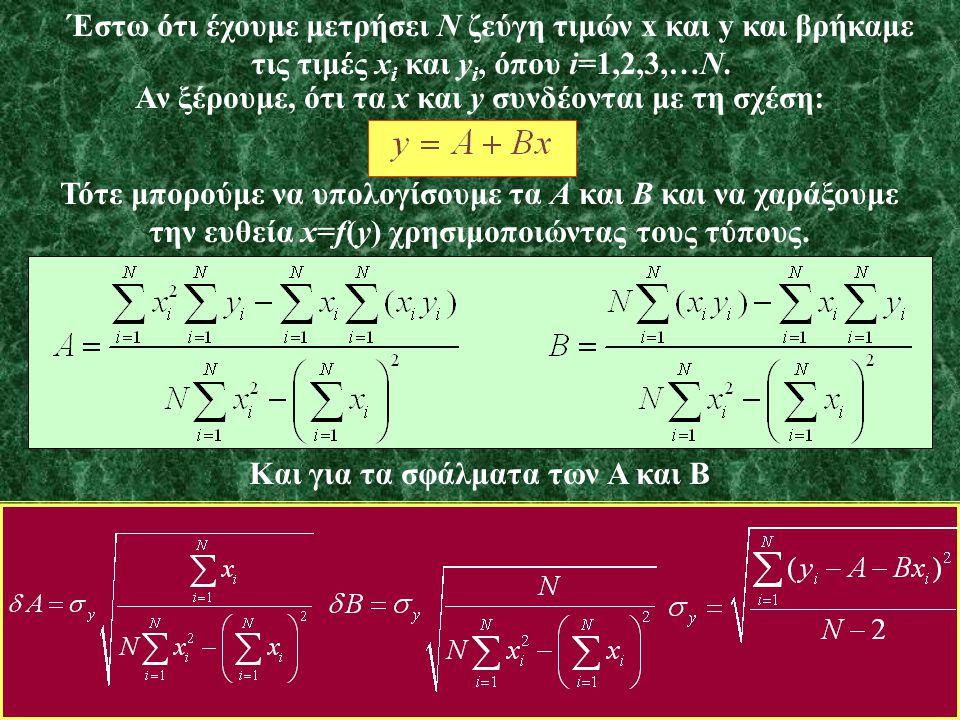 Αν ξέρουμε, ότι τα x και y συνδέονται με τη σχέση: