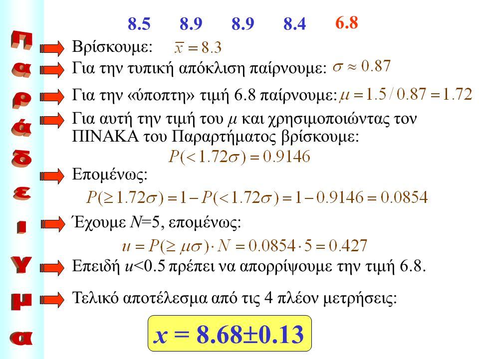 x = 8.680.13 Παράδειγμα 8.5 8.9 8.4 6.8 Βρίσκουμε:
