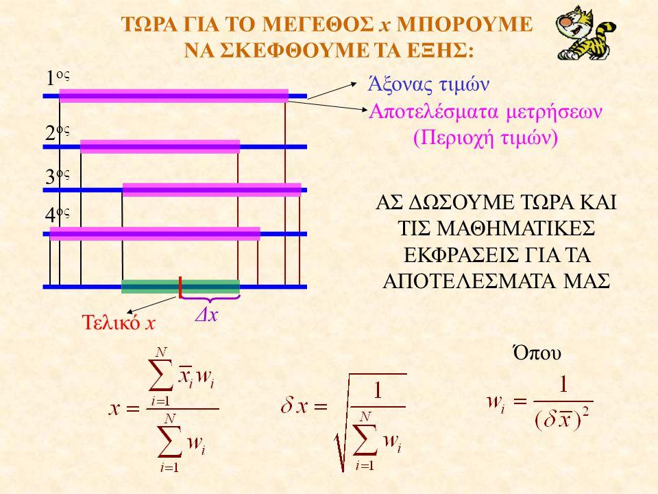 ΤΩΡΑ ΓΙΑ ΤΟ ΜΕΓΕΘΟΣ x ΜΠΟΡΟΥΜΕ