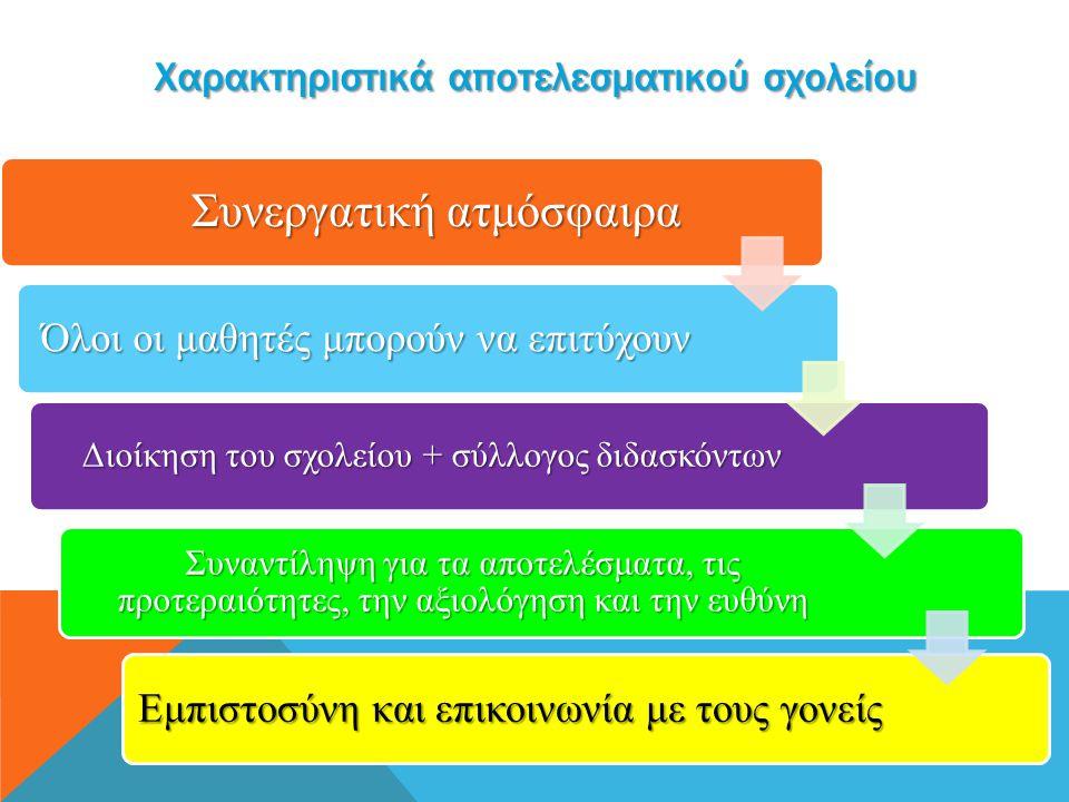 Χαρακτηριστικά αποτελεσματικού σχολείου