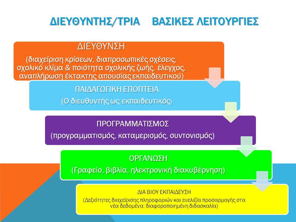 ΔΙΕΥΘΥΝΤΗΣ/ΤΡΙΑ ΒΑΣΙΚΕΣ ΛΕΙΤΟΥΡΓΙΕΣ