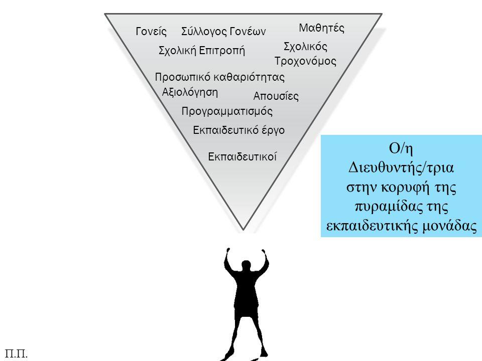 στην κορυφή της πυραμίδας της εκπαιδευτικής μονάδας
