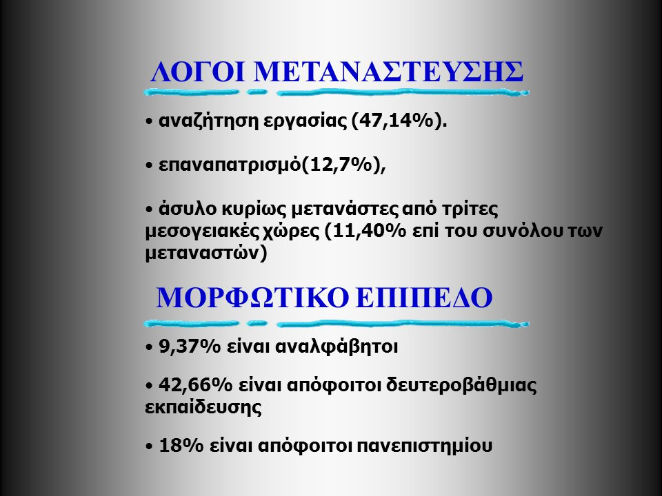 ΛΟΓΟΙ ΜΕΤΑΝΑΣΤΕΥΣΗΣ ΜΟΡΦΩΤΙΚΟ ΕΠΙΠΕΔΟ αναζήτηση εργασίας (47,14%).