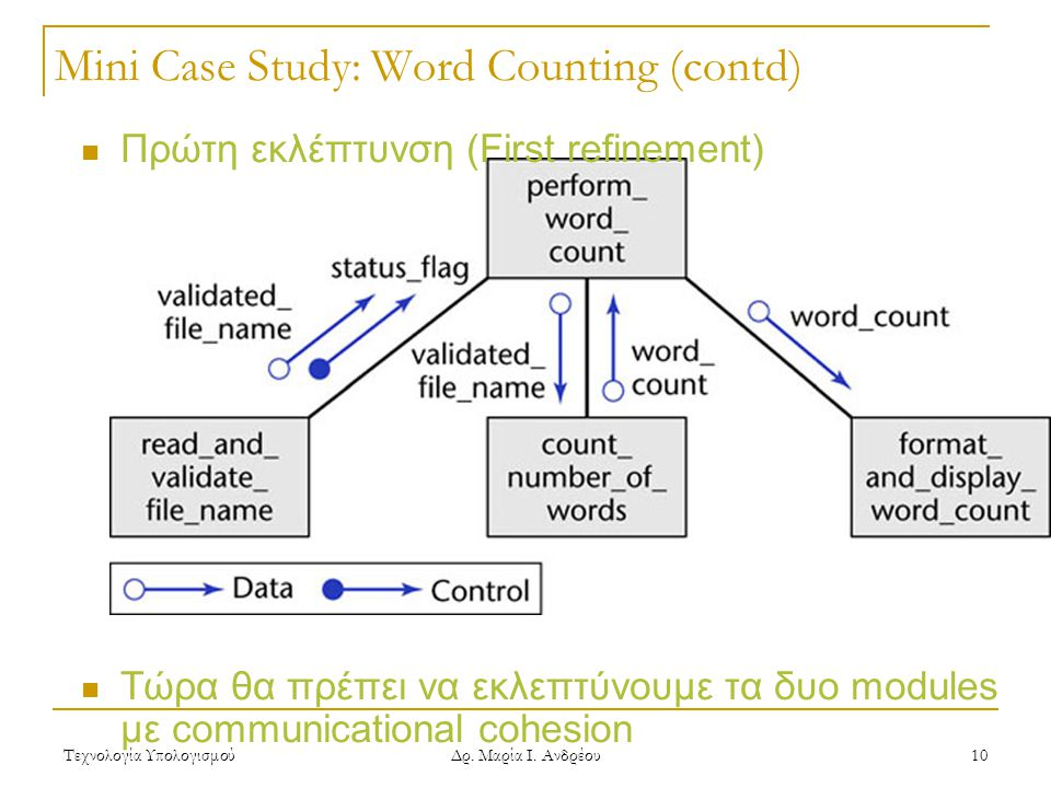Mini Case Study: Word Counting (contd)