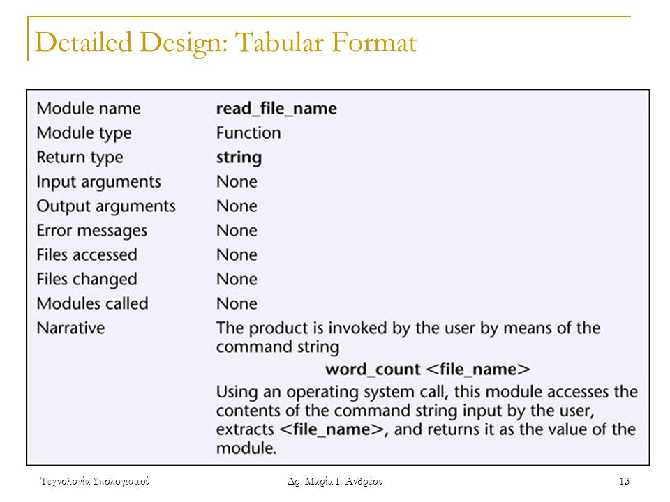 Detailed Design: Tabular Format