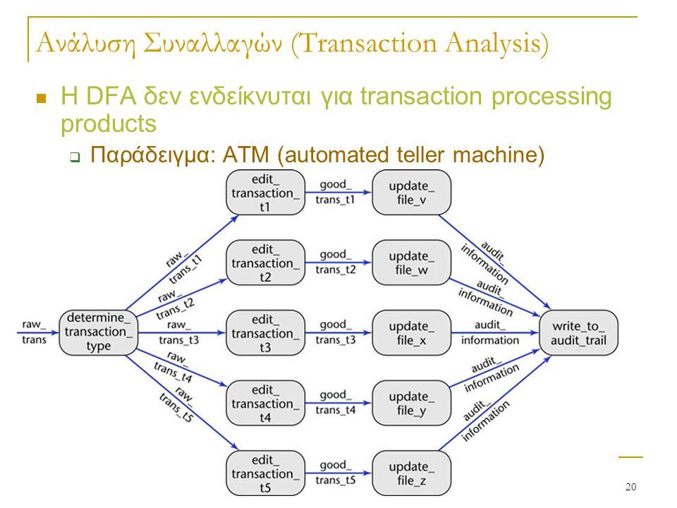 Ανάλυση Συναλλαγών (Transaction Analysis)