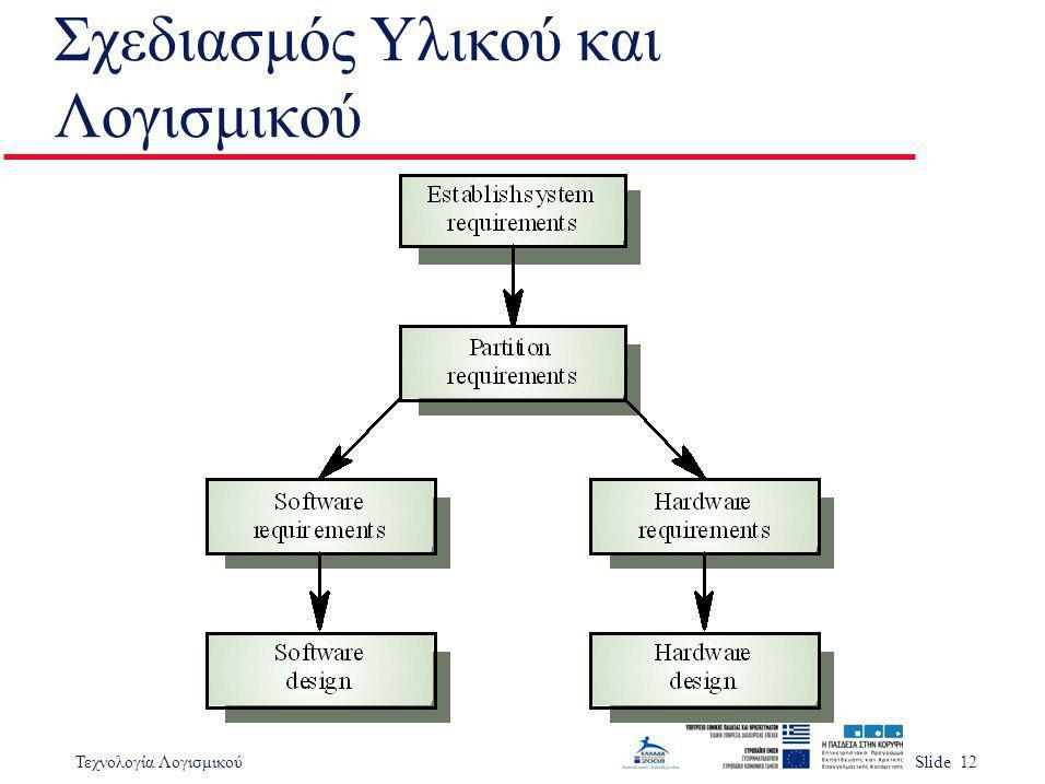 Σχεδιασμός Υλικού και Λογισμικού