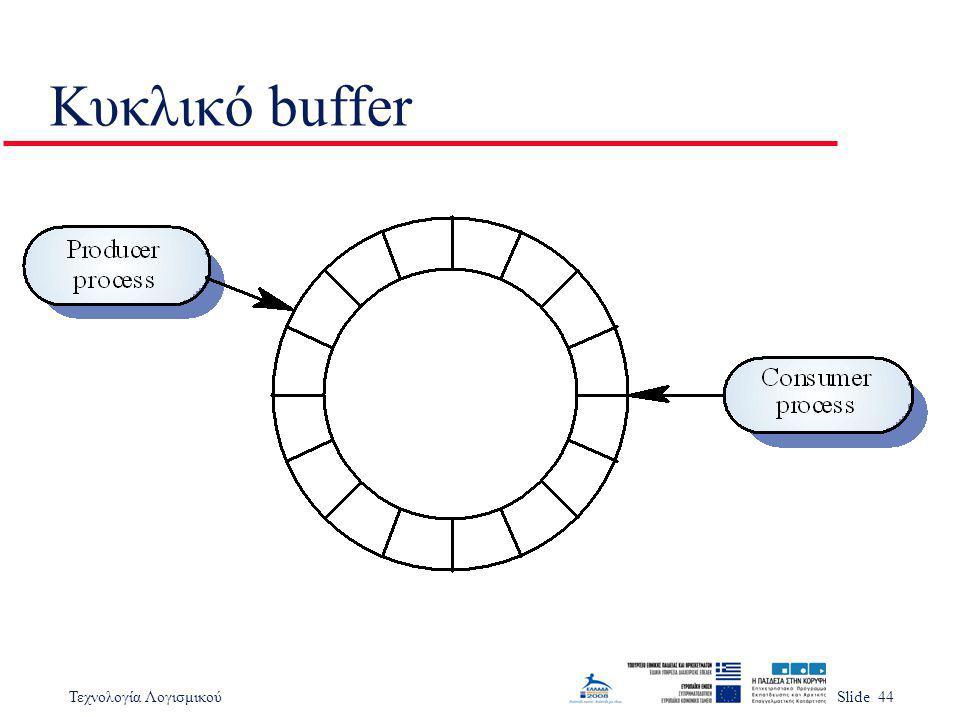 Κυκλικό buffer