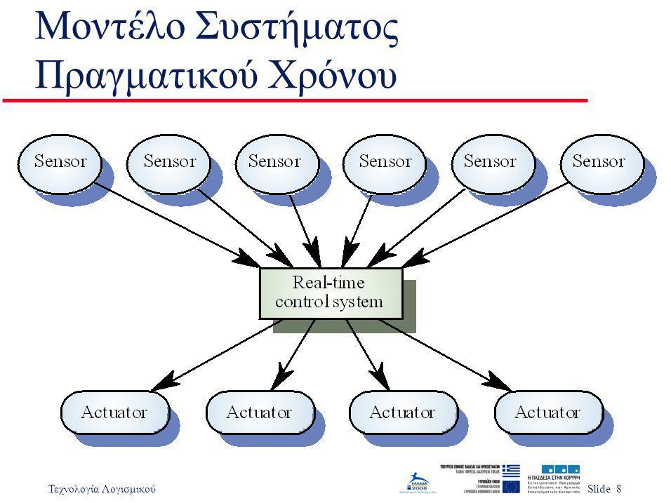 Μοντέλο Συστήματος Πραγματικού Χρόνου