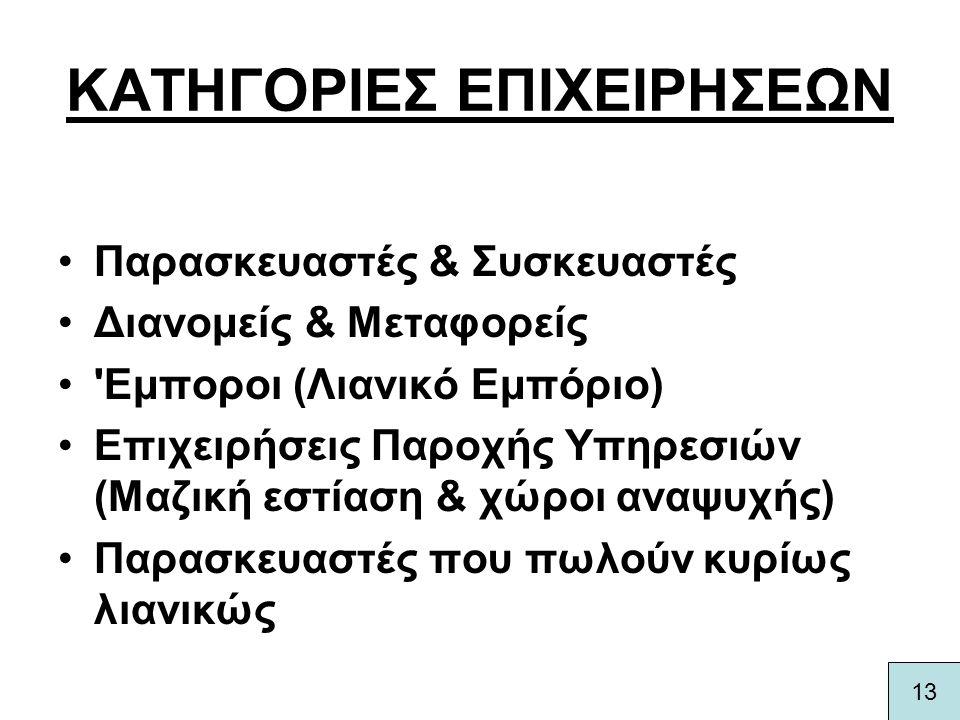 ΚΑΤΗΓΟΡΙΕΣ ΕΠΙΧΕΙΡΗΣΕΩΝ