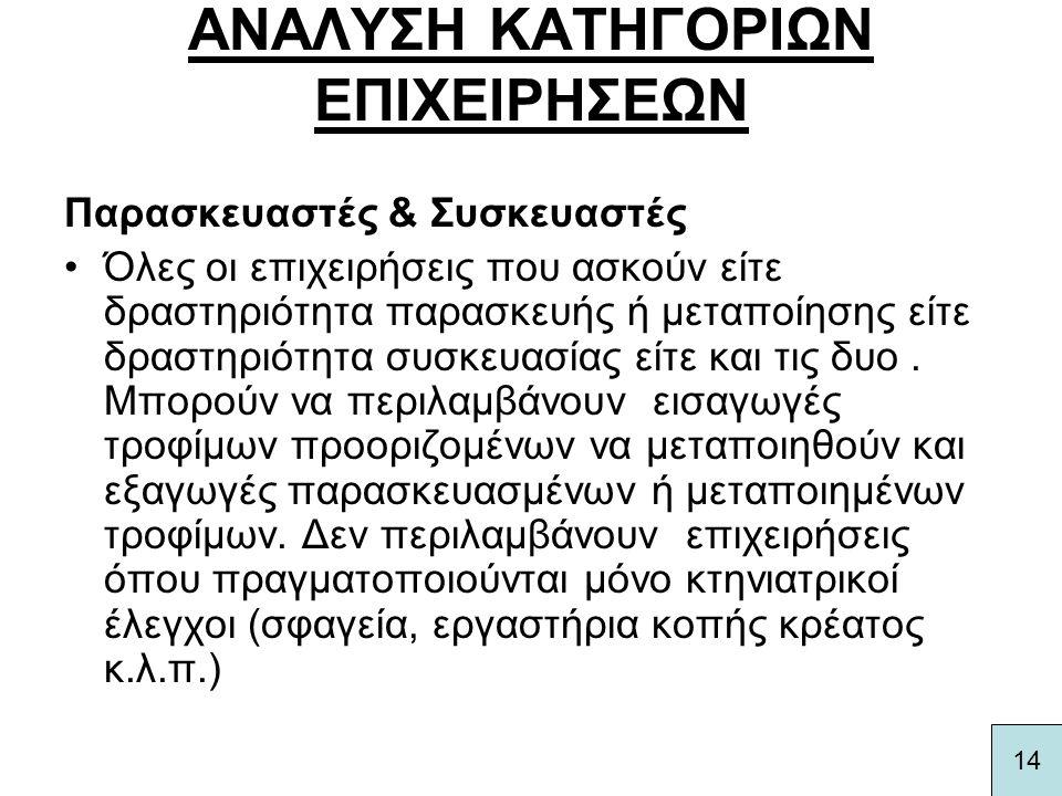 ΑΝΑΛΥΣΗ ΚΑΤΗΓΟΡΙΩΝ ΕΠΙΧΕΙΡΗΣΕΩΝ