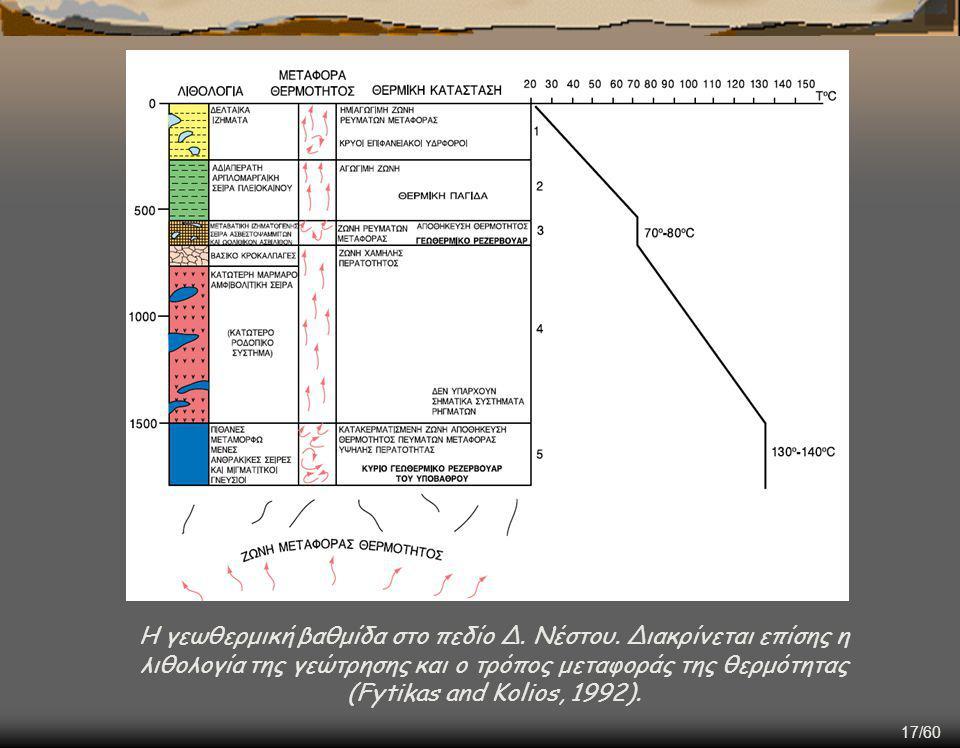 Η γεωθερμική βαθμίδα στο πεδίο Δ. Νέστου