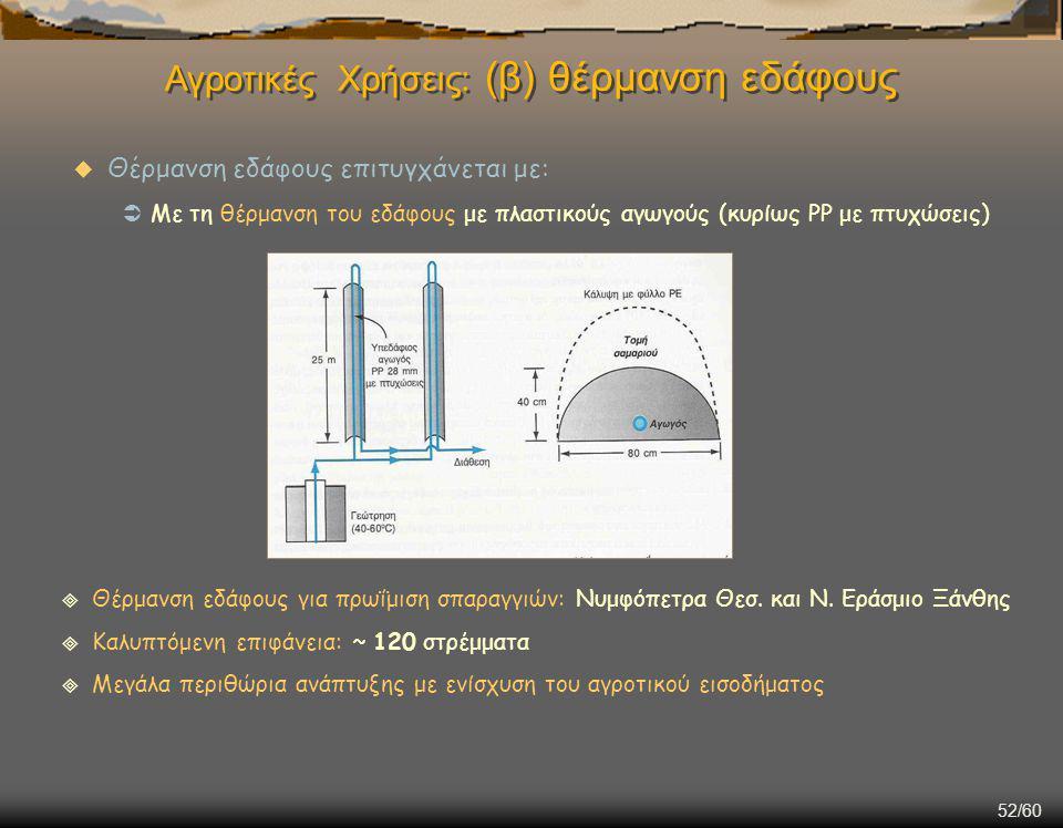 Αγροτικές Χρήσεις: (β) θέρμανση εδάφους