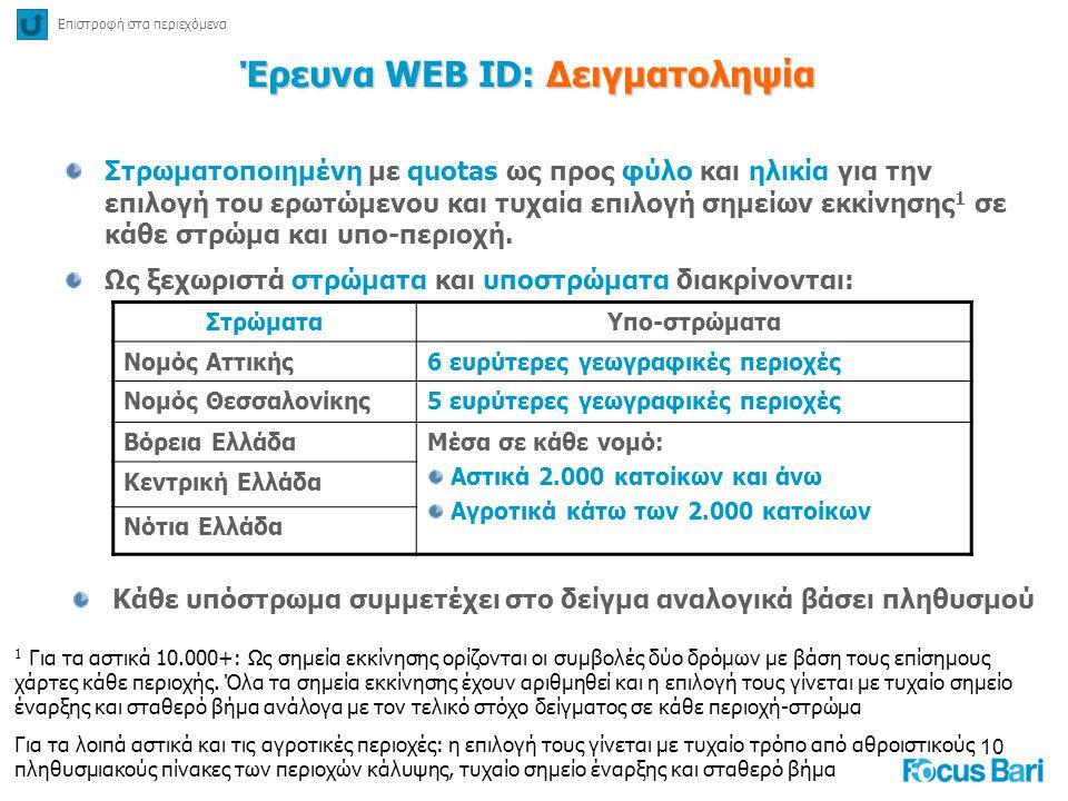 Έρευνα WEB ID: Δειγματοληψία
