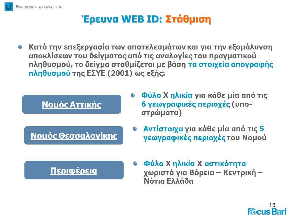 Έρευνα WEB ID: Στάθμιση