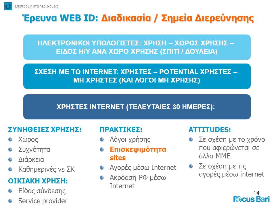 Έρευνα WEB ID: Διαδικασία / Σημεία Διερεύνησης