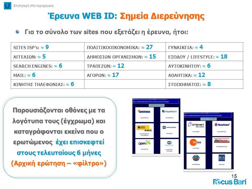 Έρευνα WEB ID: Σημεία Διερεύνησης