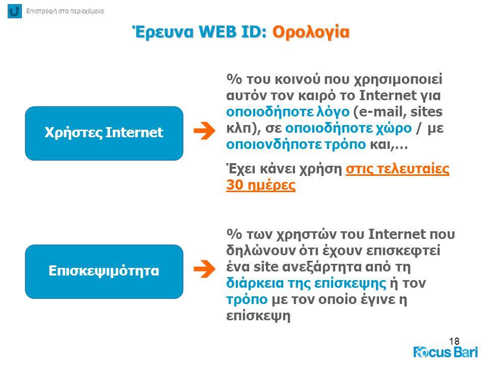 Έρευνα WEB ID: Ορολογία