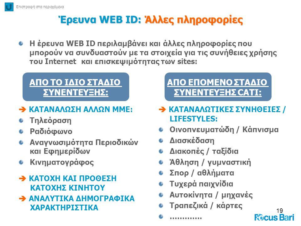 Έρευνα WEB ID: Άλλες πληροφορίες