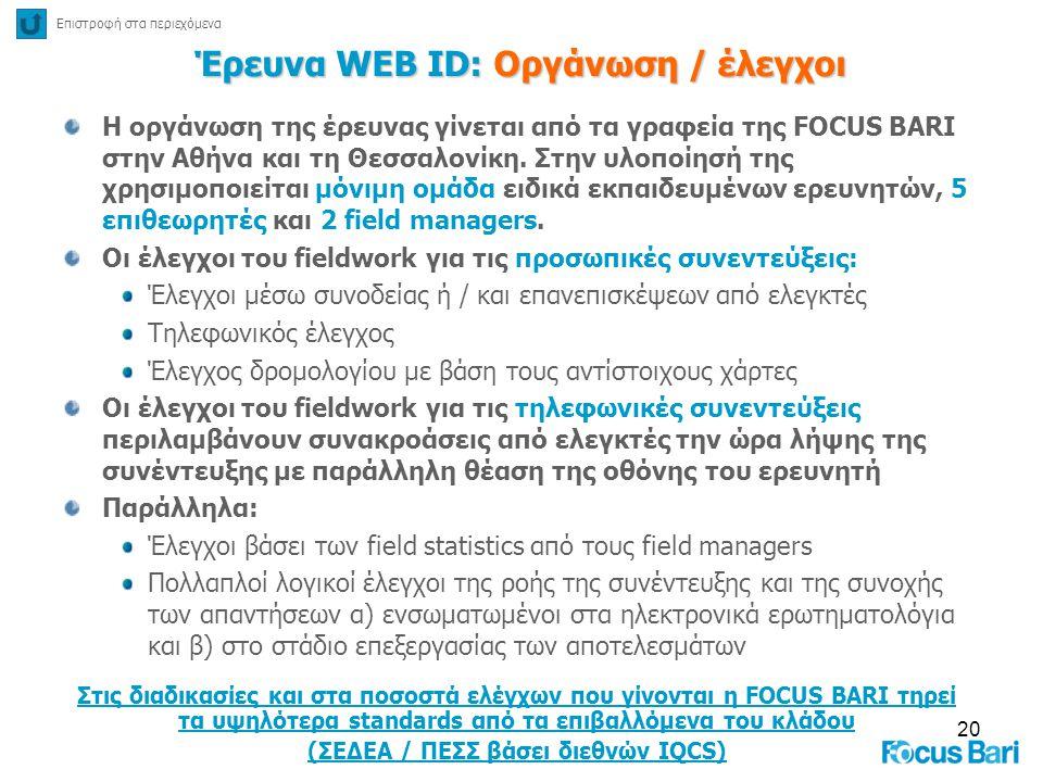 Έρευνα WEB ID: Οργάνωση / έλεγχοι (ΣΕΔΕΑ / ΠΕΣΣ βάσει διεθνών IQCS)
