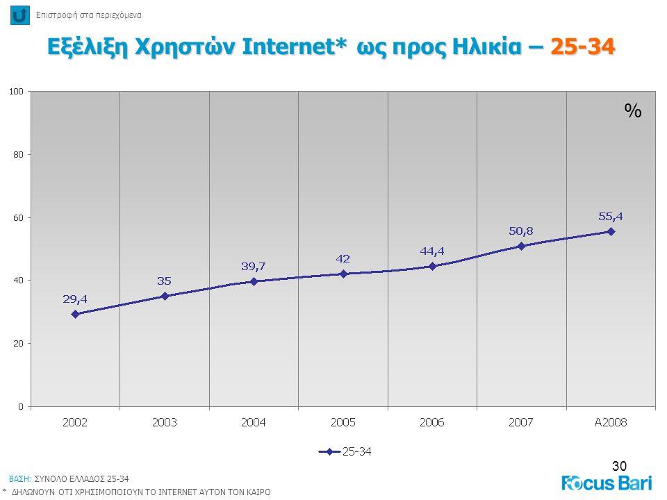 Εξέλιξη Χρηστών Internet* ως προς Ηλικία – 25-34