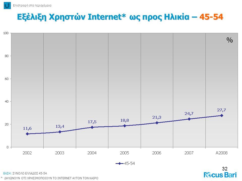 Εξέλιξη Χρηστών Internet* ως προς Ηλικία – 45-54