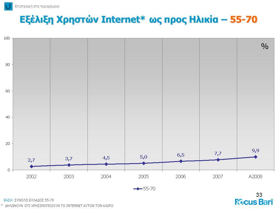Εξέλιξη Χρηστών Internet* ως προς Ηλικία – 55-70