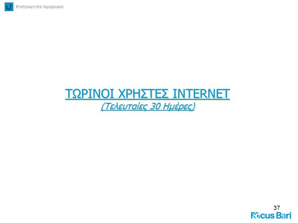 ΤΩΡΙΝΟΙ ΧΡΗΣΤΕΣ INTERNET (Τελευταίες 30 Ημέρες)