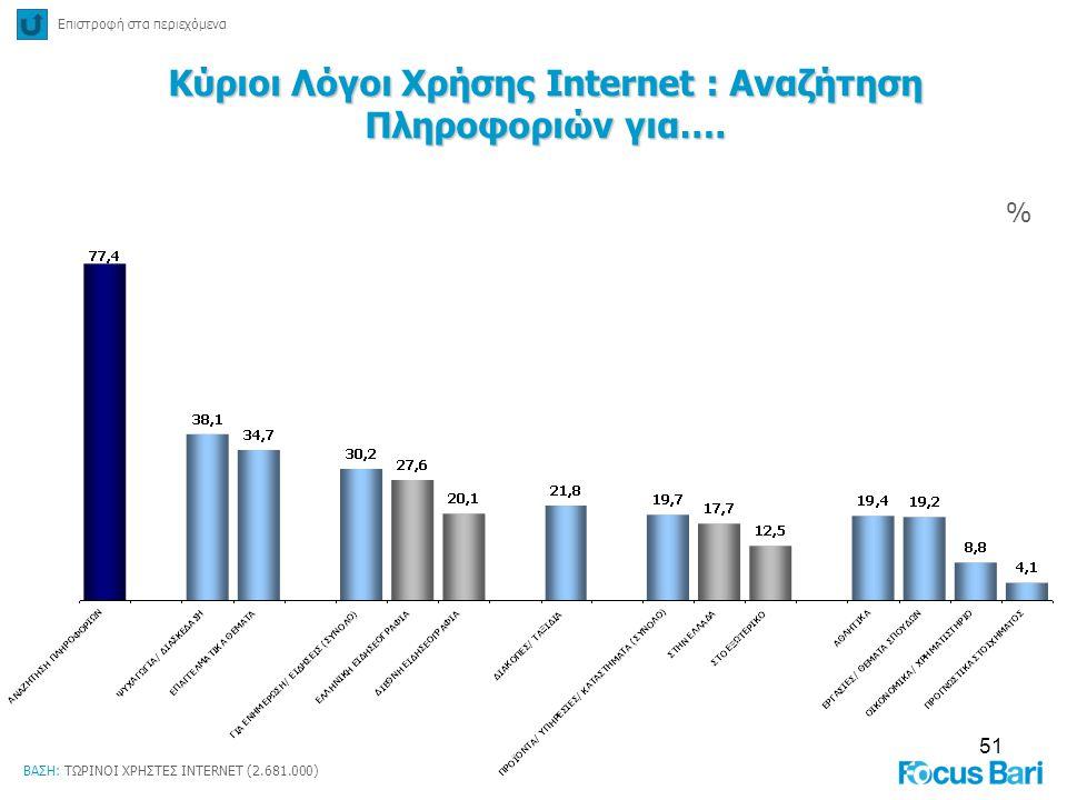 Κύριοι Λόγοι Χρήσης Internet : Αναζήτηση Πληροφοριών για….