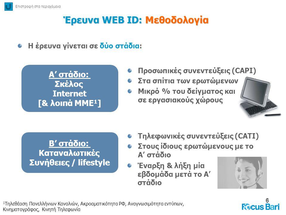 Έρευνα WEB ID: Μεθοδολογία