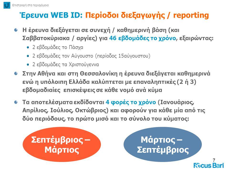 Έρευνα WEB ID: Περίοδοι διεξαγωγής / reporting