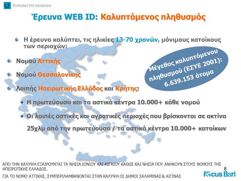 Έρευνα WEB ID: Καλυπτόμενος πληθυσμός