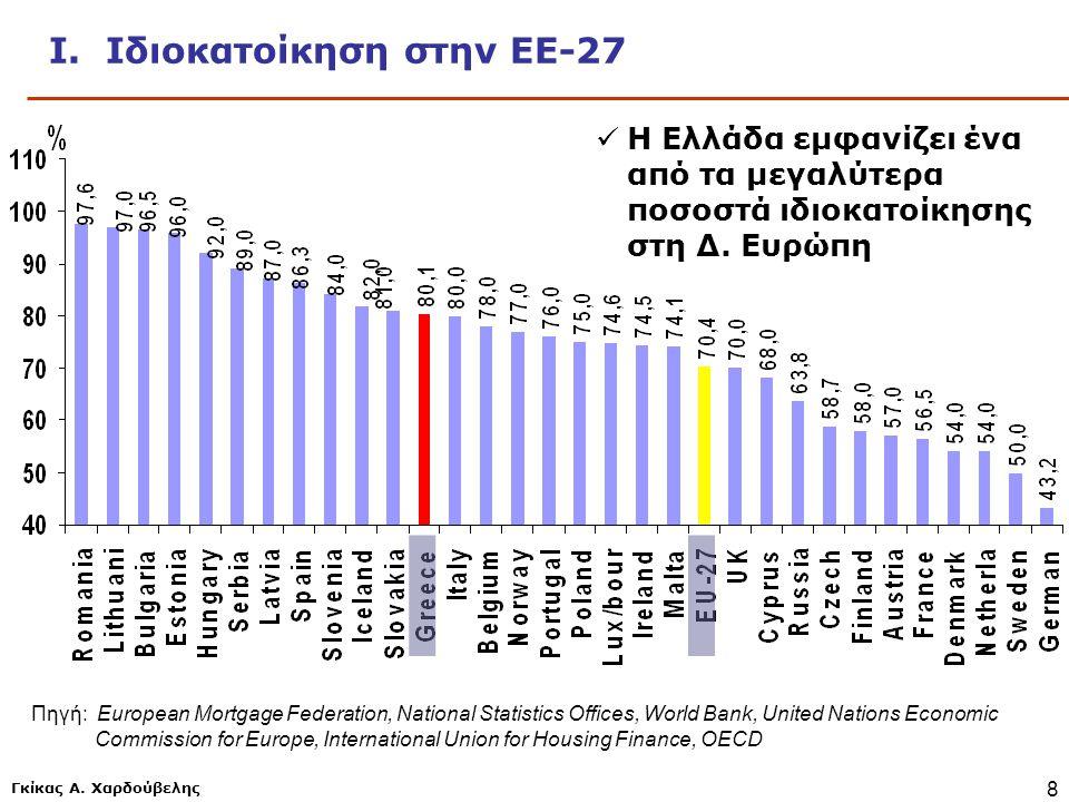 Ι. Ιδιοκατοίκηση στην ΕΕ-27