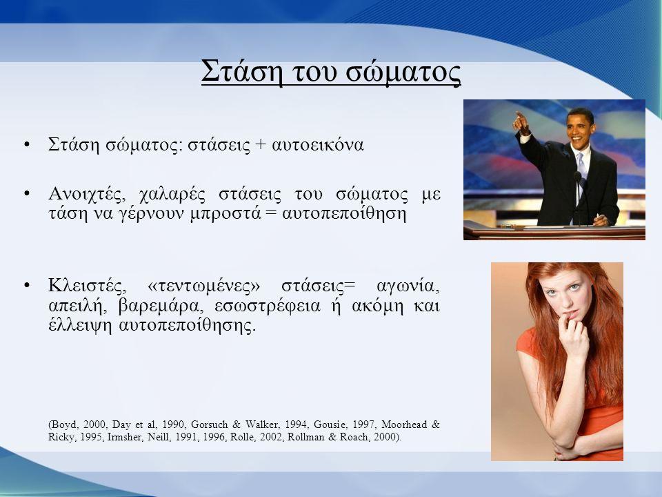 Στάση του σώματος Στάση σώματος: στάσεις + αυτοεικόνα