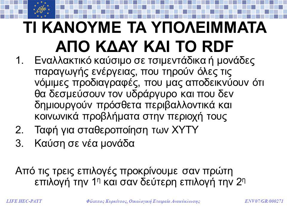 ΤΙ ΚΑΝΟΥΜΕ ΤΑ ΥΠΟΛΕΙΜΜΑΤΑ ΑΠΟ ΚΔΑΥ ΚΑΙ ΤΟ RDF