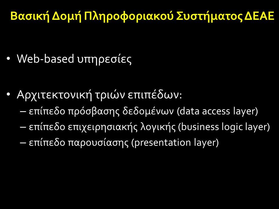 Βασική Δομή Πληροφοριακού Συστήματος ΔΕΑΕ