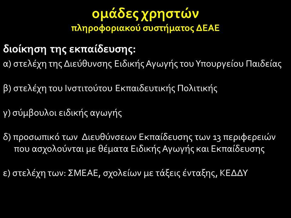 ομάδες χρηστών πληροφοριακού συστήματος ΔΕΑΕ